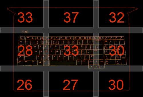 ASUS G752 zGTX 965M_Temperatury obciążenie - pulpit