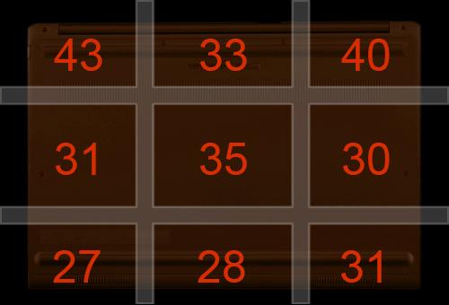 ASUS G752 zGTX 965M_Temperatury obciążenie - spód