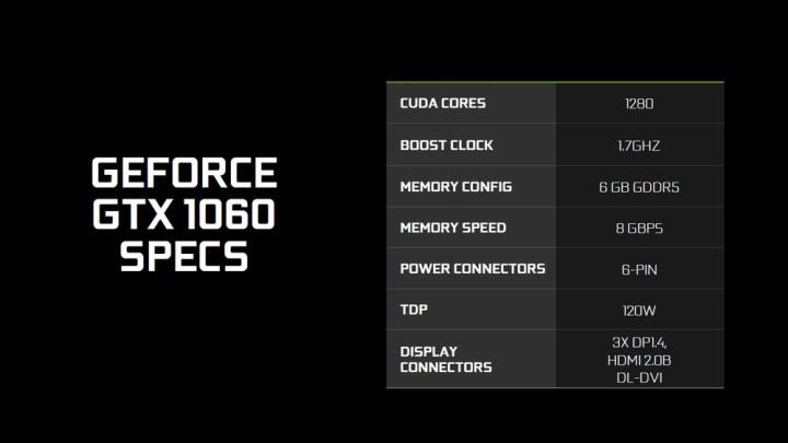 nvidia-geforce-gtx-1060-specyfikacja